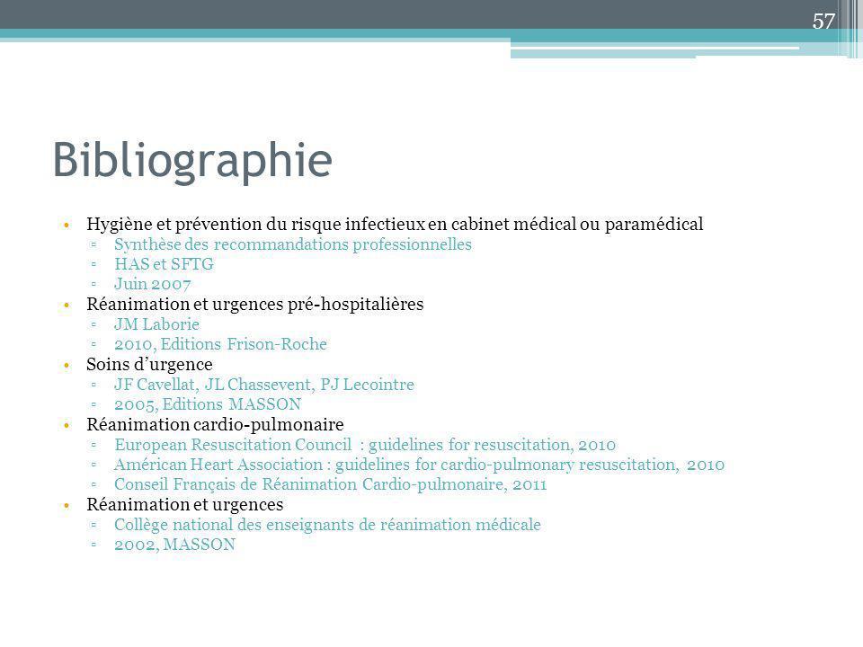 Bibliographie Hygiène et prévention du risque infectieux en cabinet médical ou paramédical. Synthèse des recommandations professionnelles.