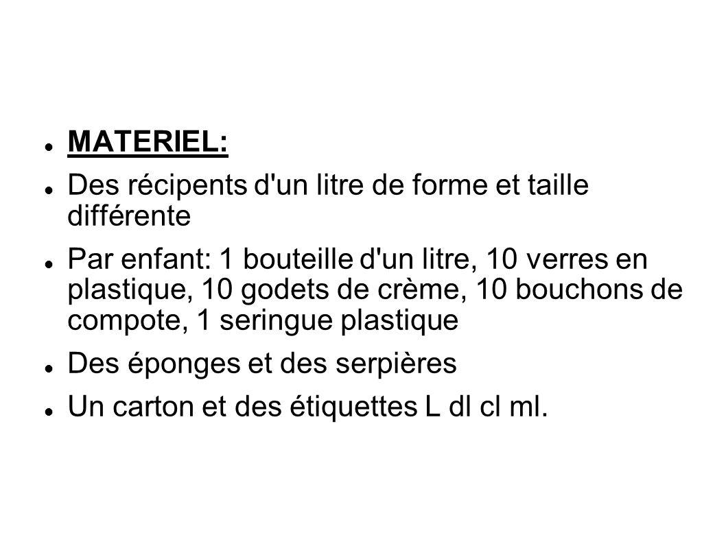 MATERIEL: Des récipents d un litre de forme et taille différente.