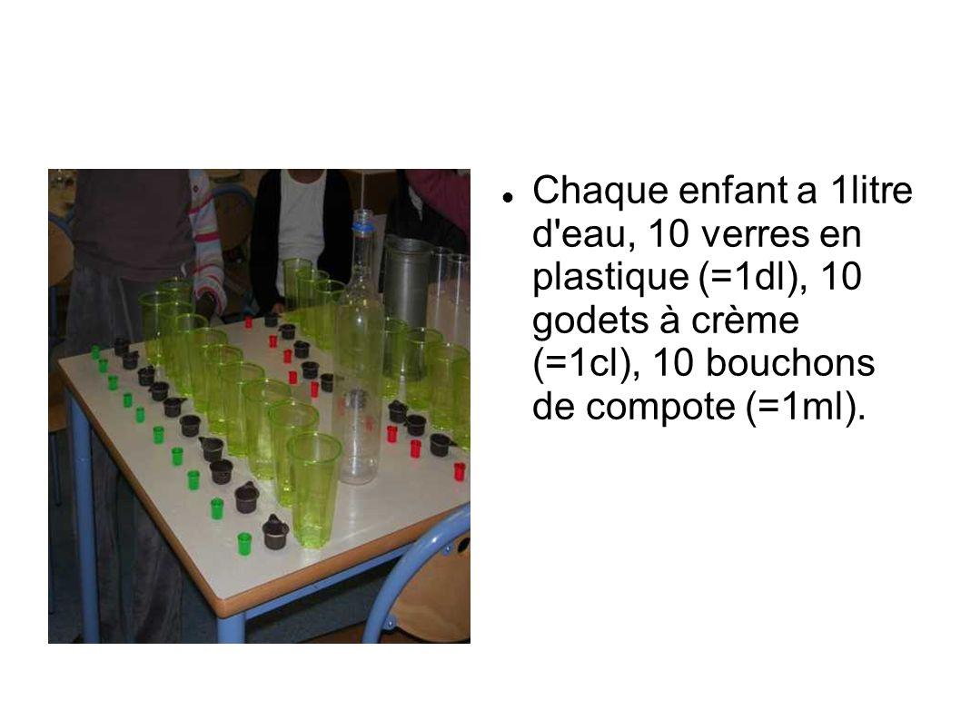 Chaque enfant a 1litre d eau, 10 verres en plastique (=1dl), 10 godets à crème (=1cl), 10 bouchons de compote (=1ml).