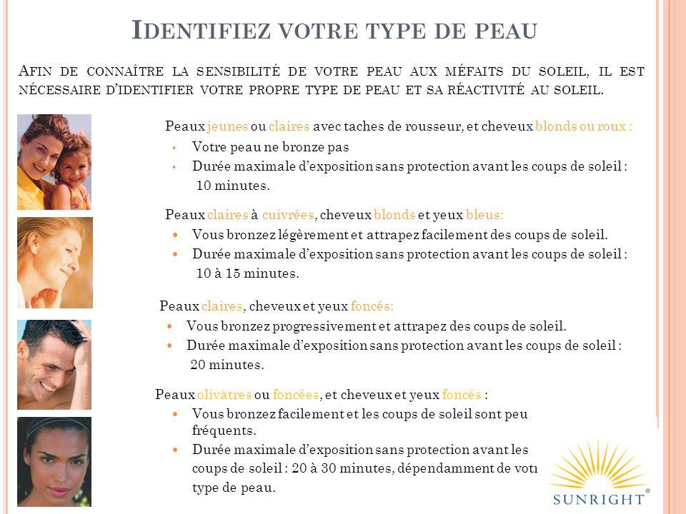 Identifiez votre type de peau