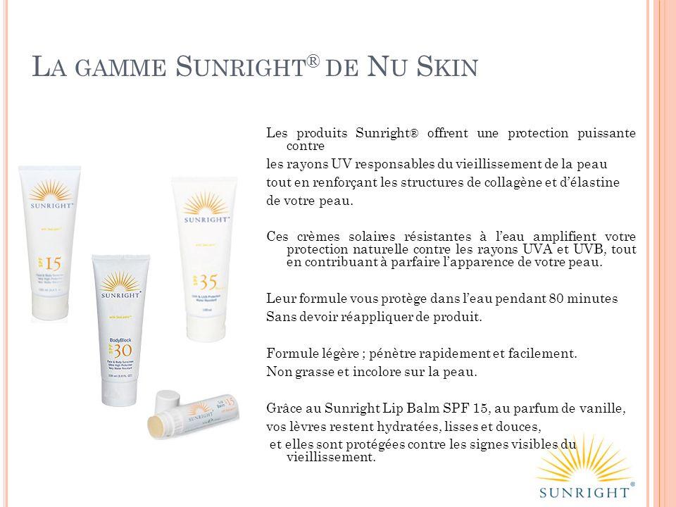 La gamme Sunright® de Nu Skin