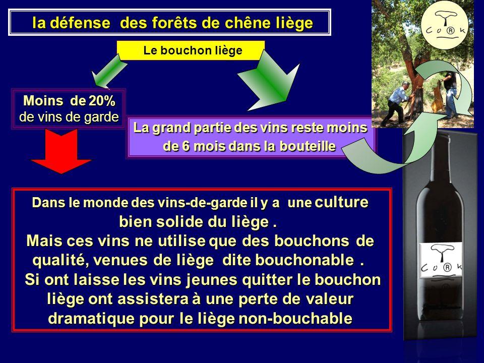 la défense des forêts de chêne liège