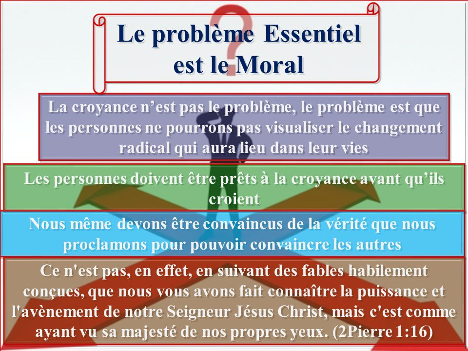 Le problème Essentiel est le Moral