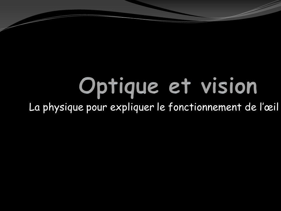 La physique pour expliquer le fonctionnement de l'œil