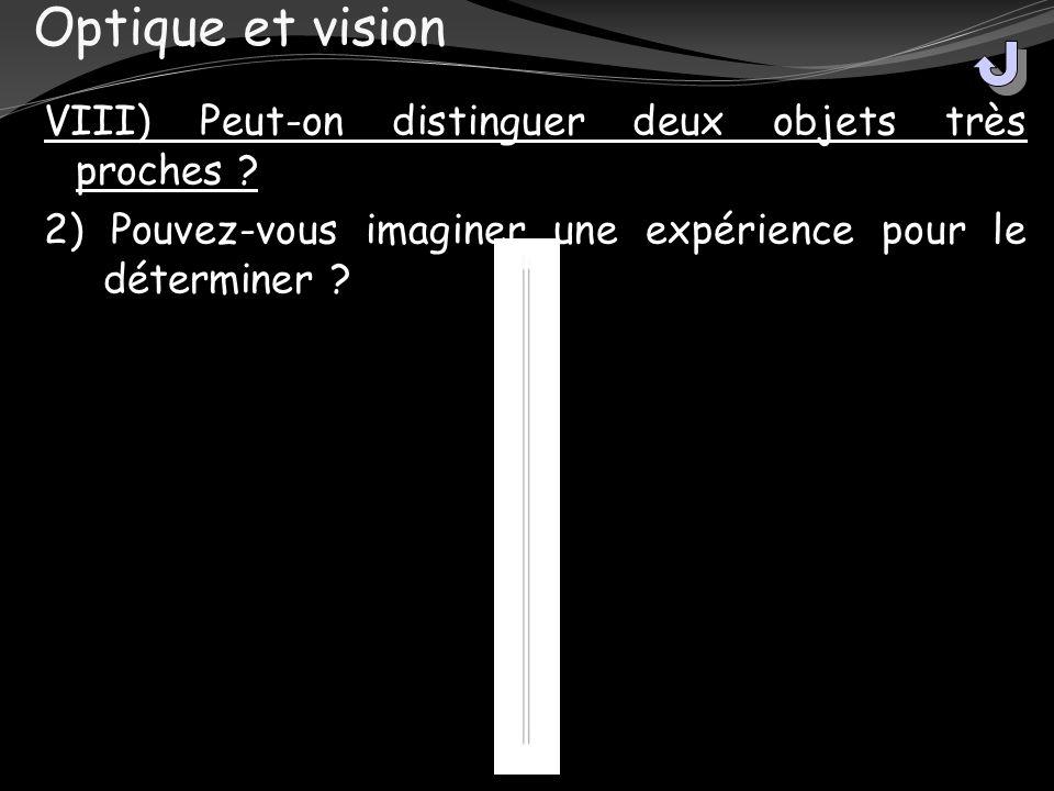 Optique et vision VIII) Peut-on distinguer deux objets très proches .