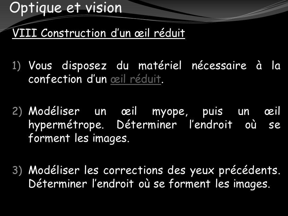 Optique et vision VIII Construction d'un œil réduit
