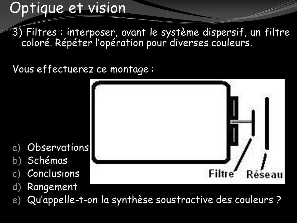 Optique et vision 3) Filtres : interposer, avant le système dispersif, un filtre coloré. Répéter l'opération pour diverses couleurs.