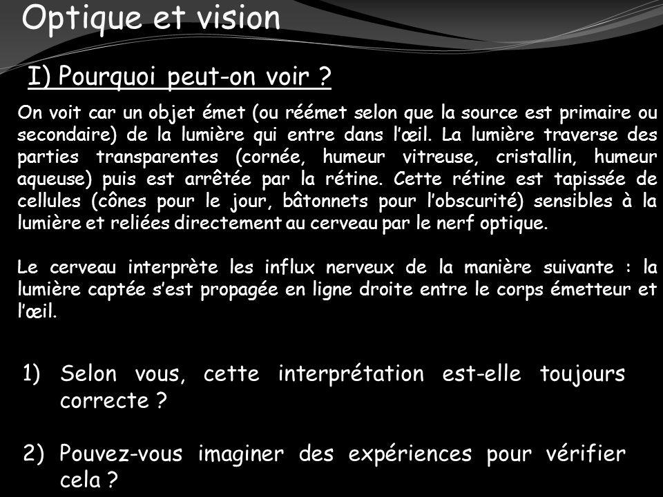 Optique et vision I) Pourquoi peut-on voir