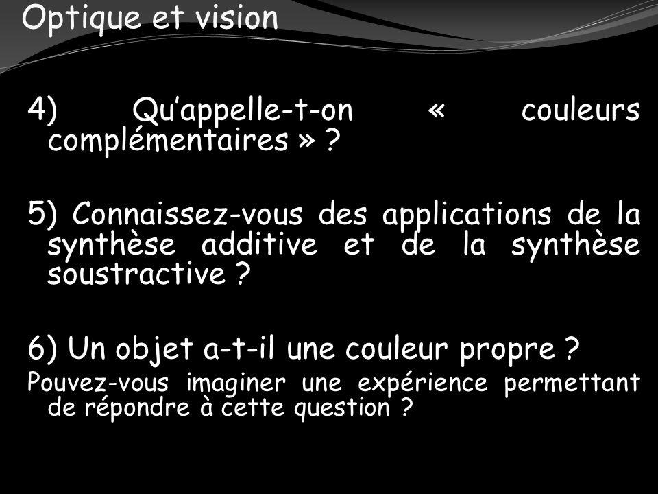 Optique et vision 4) Qu'appelle-t-on « couleurs complémentaires »