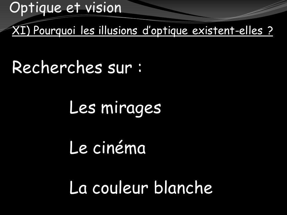 Recherches sur : Les mirages Le cinéma La couleur blanche