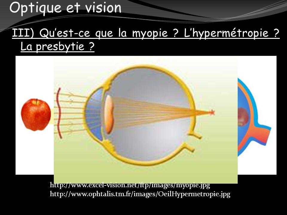 Optique et vision III) Qu'est-ce que la myopie L'hypermétropie La presbytie http://www.excel-vision.net/ftp/images/myopie.jpg.