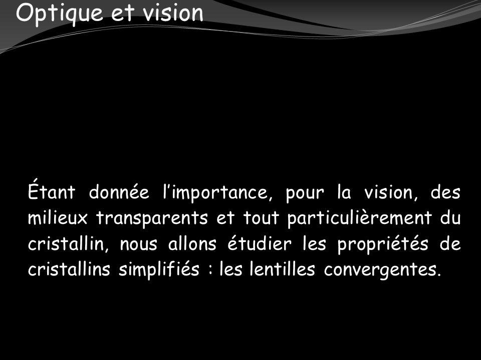 Optique et vision
