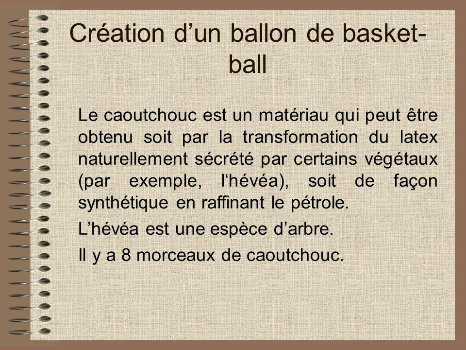 Création d'un ballon de basket-ball