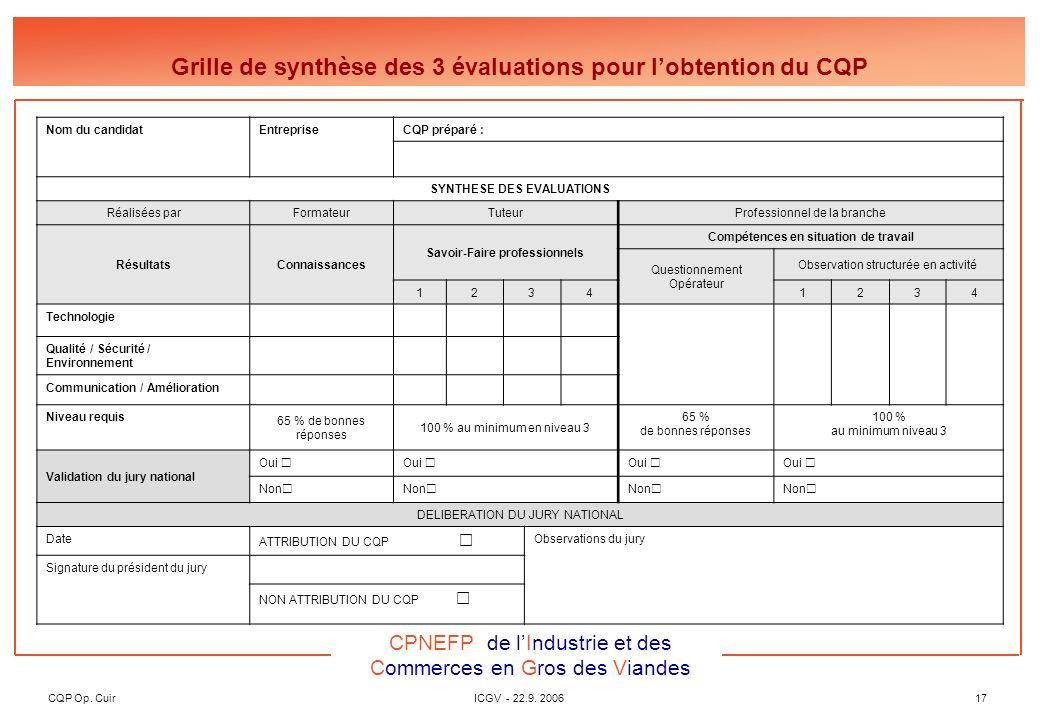 Ont participé à la construction du dispositif les partenaires suivants : La Confédération Nationale de la Triperie Française,