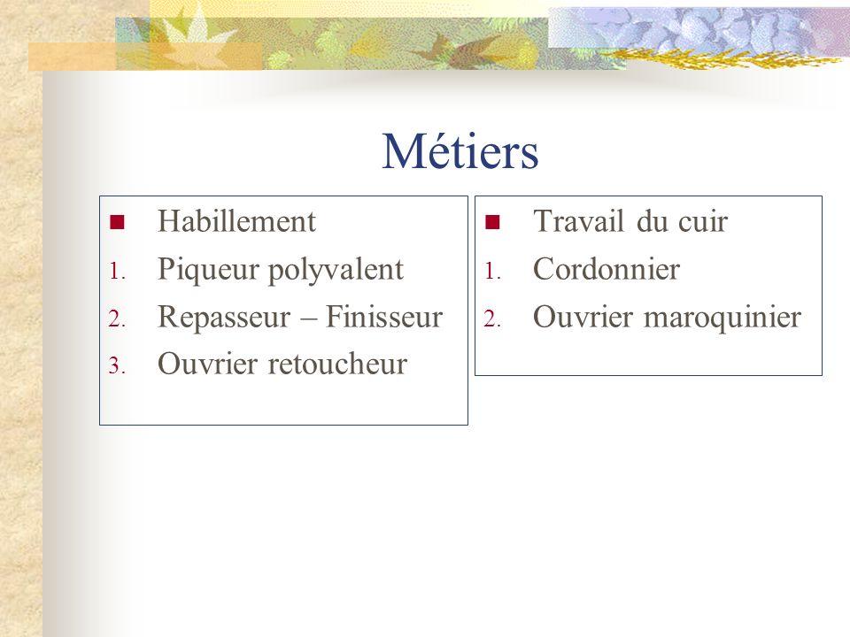 Métiers Habillement Piqueur polyvalent Repasseur – Finisseur