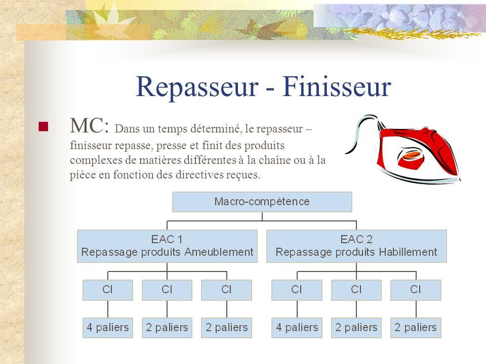 Repasseur - Finisseur