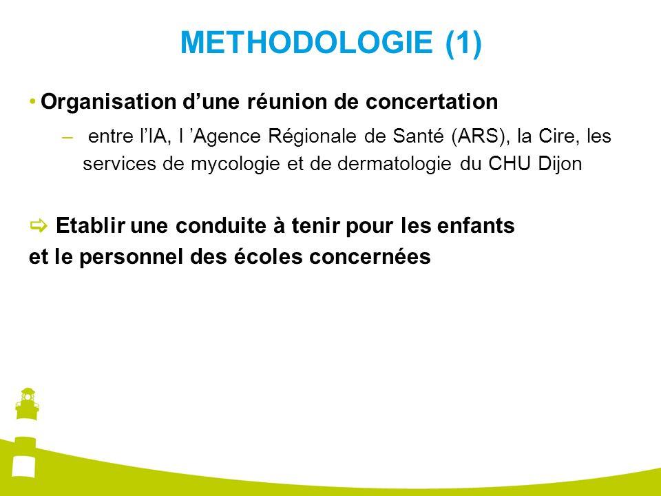 METHODOLOGIE (1) Organisation d'une réunion de concertation