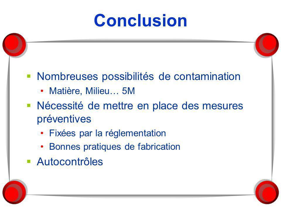 Conclusion Nombreuses possibilités de contamination