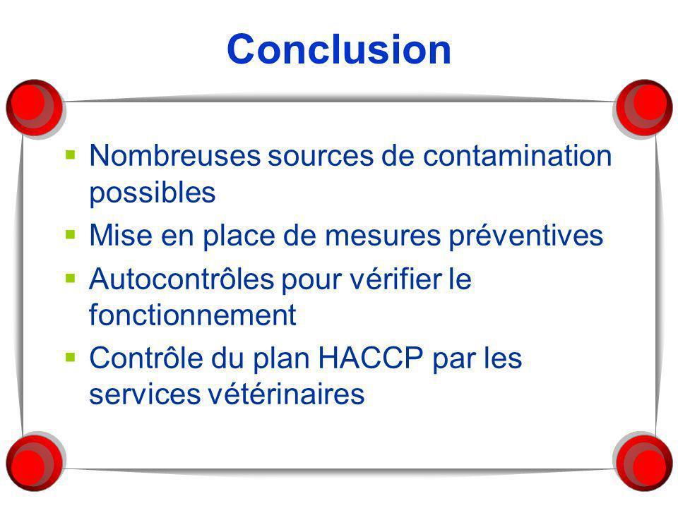 Conclusion Nombreuses sources de contamination possibles
