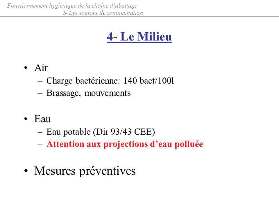 4- Le Milieu Mesures préventives Air Eau