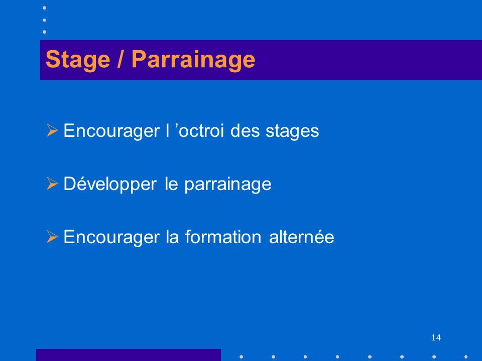 Stage / Parrainage Encourager l 'octroi des stages