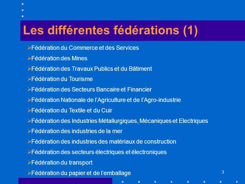 Les différentes fédérations (1)