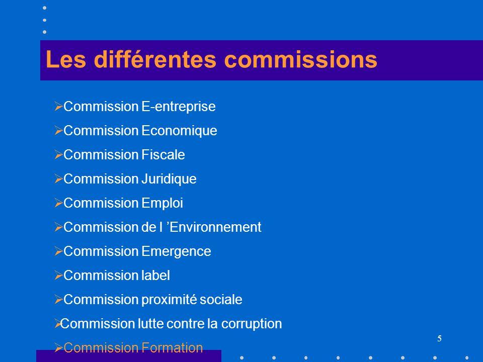 Les différentes commissions