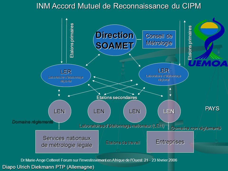 Union Économique et Monétaire Ouest Africaine