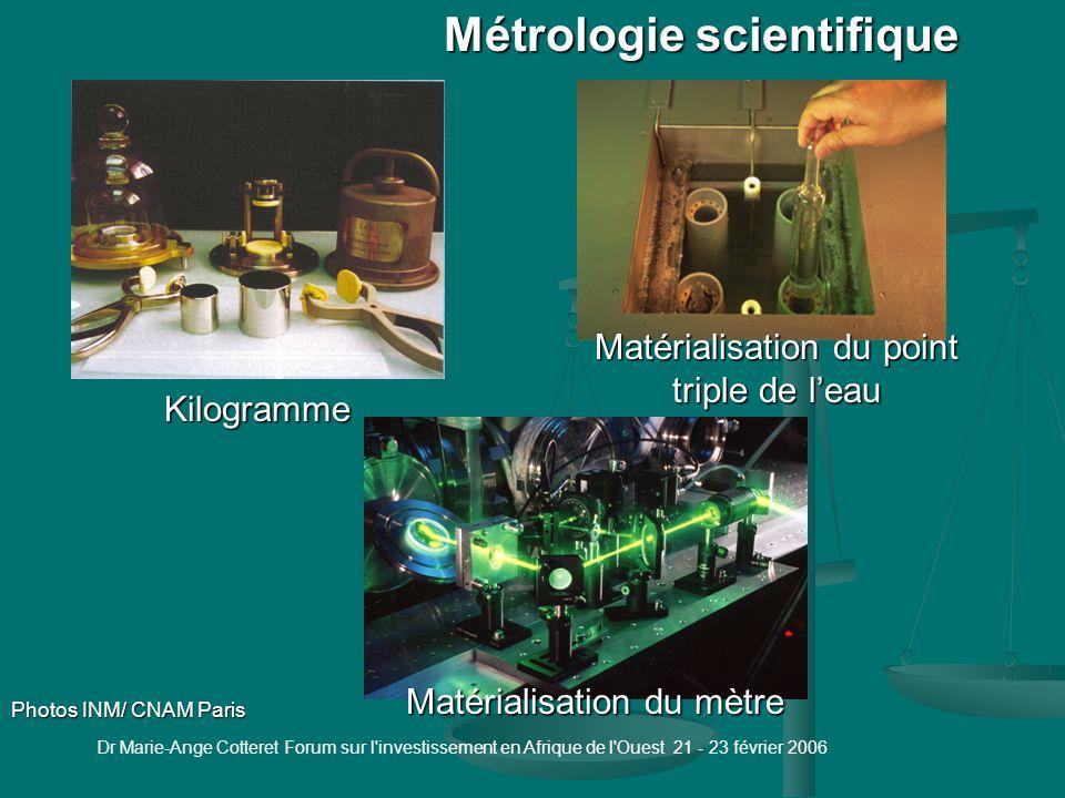 La métrologie, un des fondamentaux de l essor de la Petite et Moyenne Entreprise