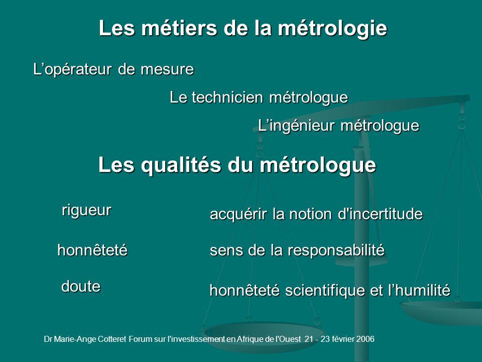 Métrologie scientifique