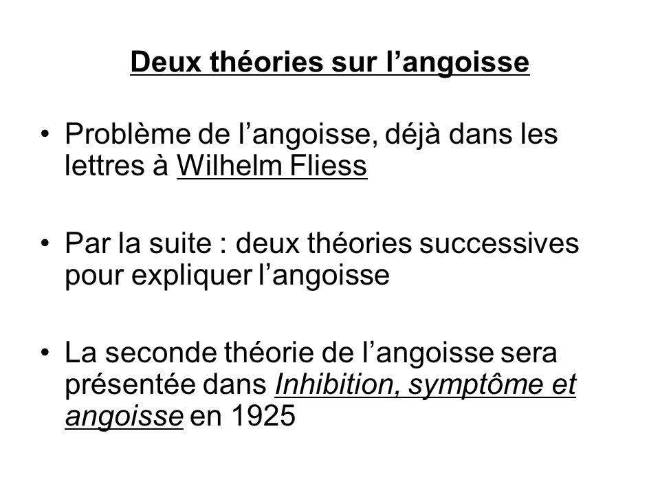 Deux théories sur l'angoisse
