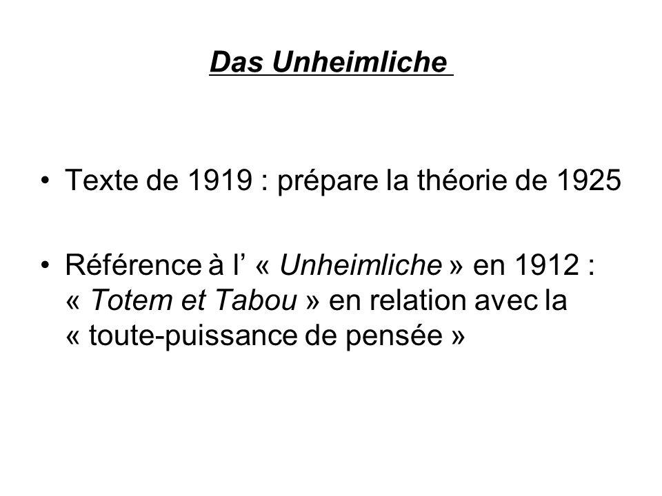 Das Unheimliche Texte de 1919 : prépare la théorie de 1925.