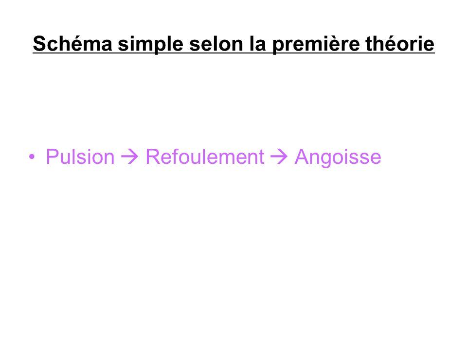 Schéma simple selon la première théorie