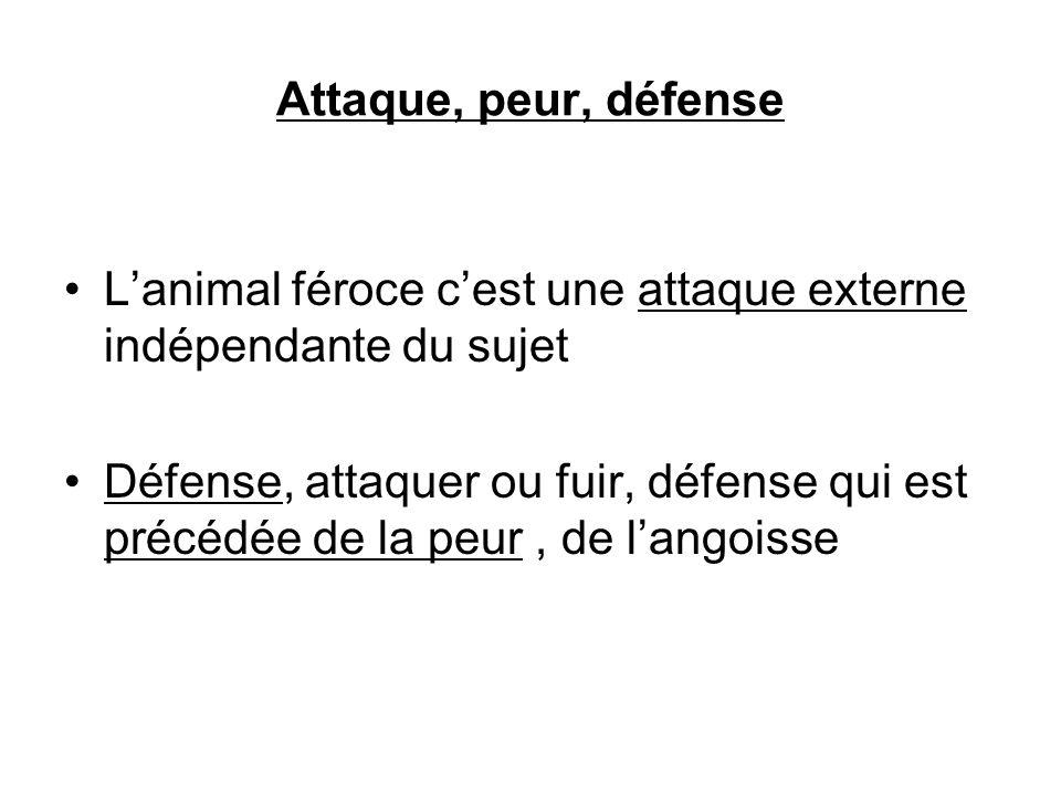 Attaque, peur, défense L'animal féroce c'est une attaque externe indépendante du sujet.