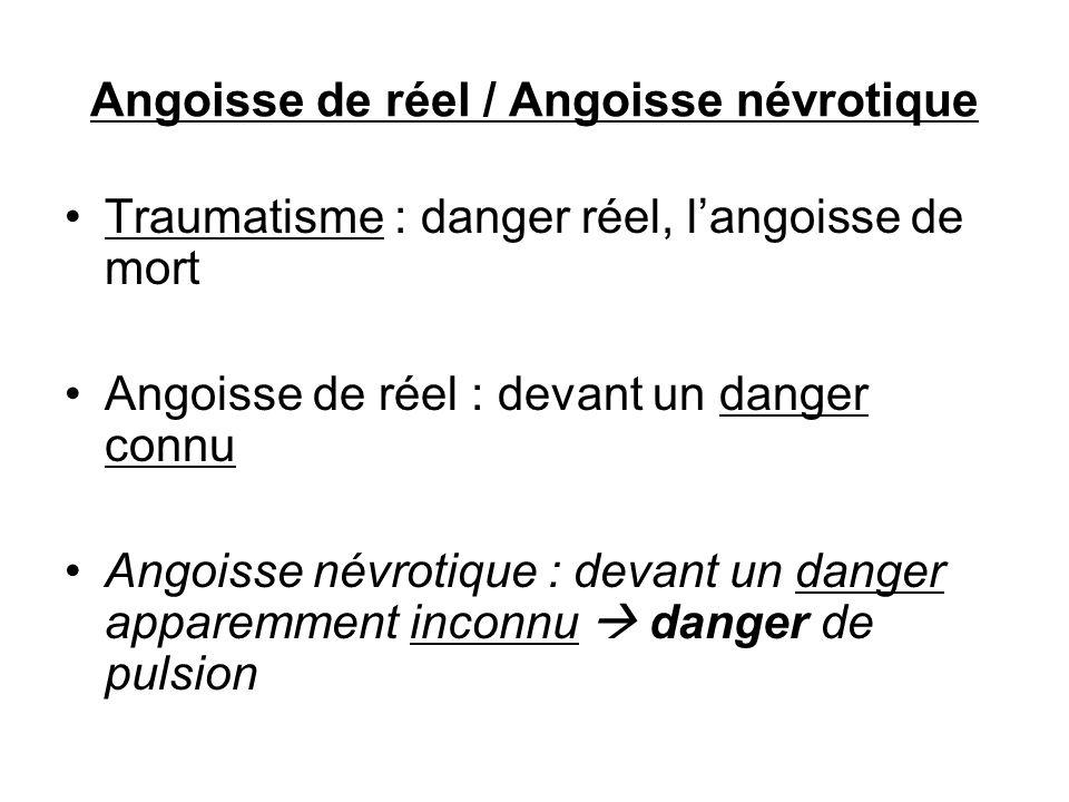Angoisse de réel / Angoisse névrotique
