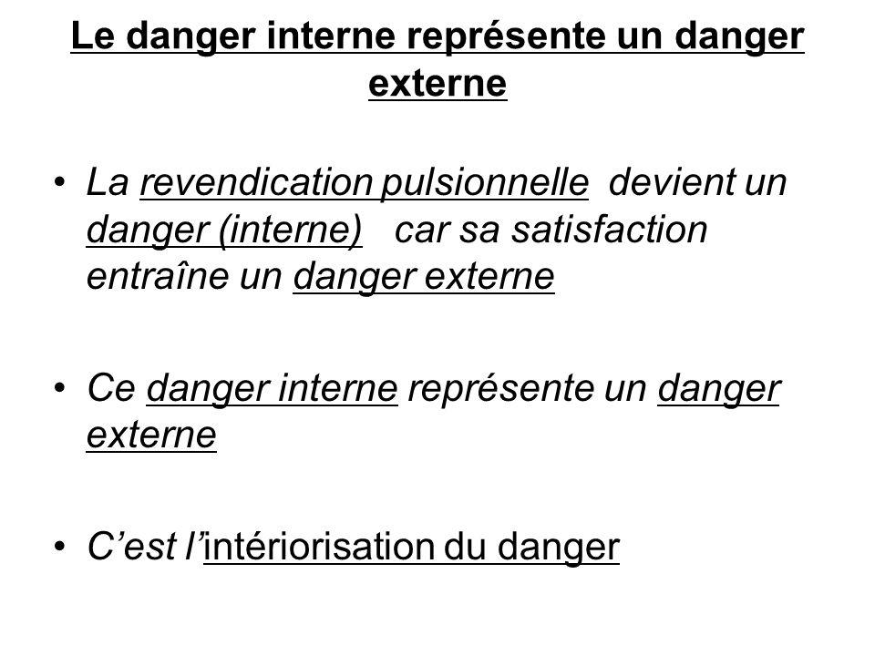 Le danger interne représente un danger externe