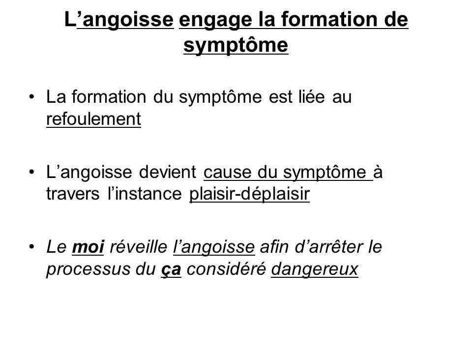 L'angoisse engage la formation de symptôme