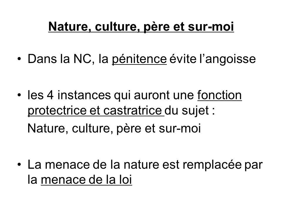 Nature, culture, père et sur-moi