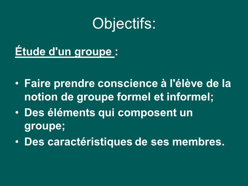 Objectifs: Étude d un groupe :