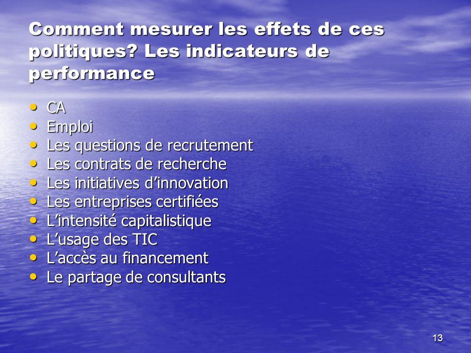Comment mesurer les effets de ces politiques