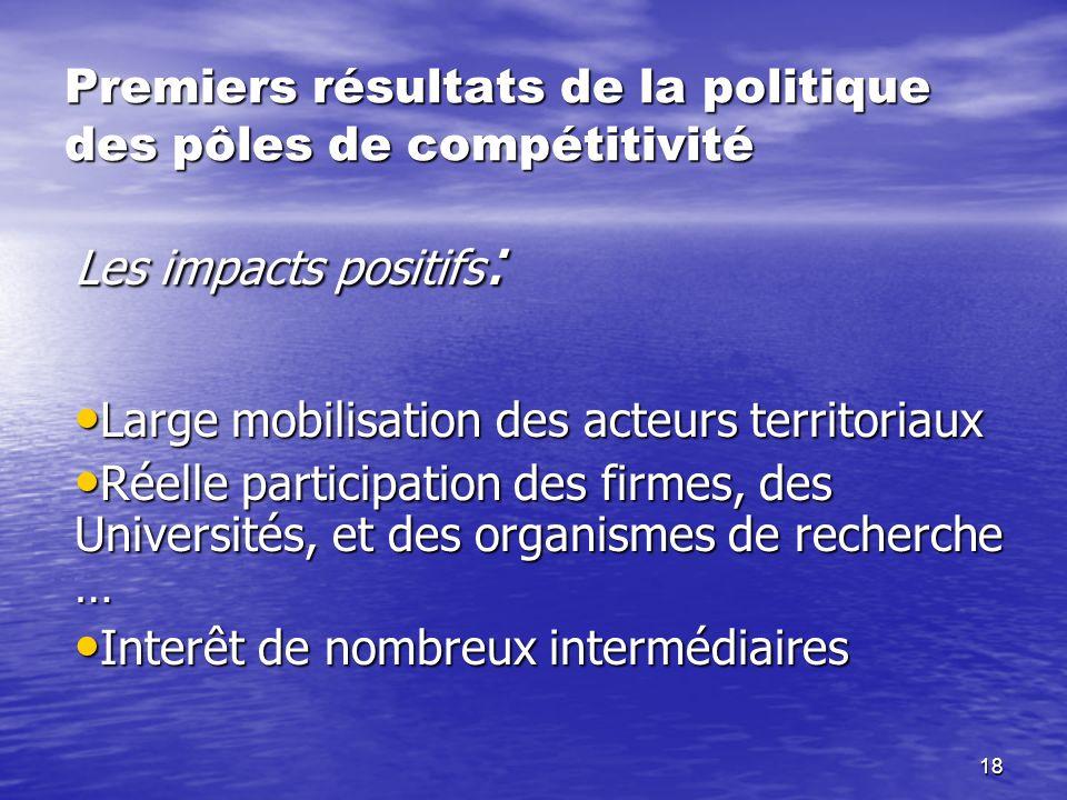 Premiers résultats de la politique des pôles de compétitivité