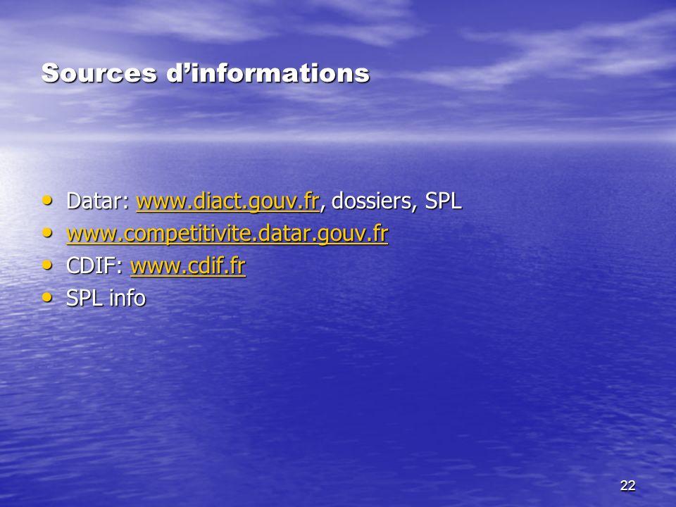 Sources d'informations