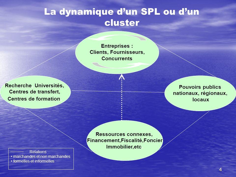 Recherche, Universités, Financement,Fiscalité,Foncier