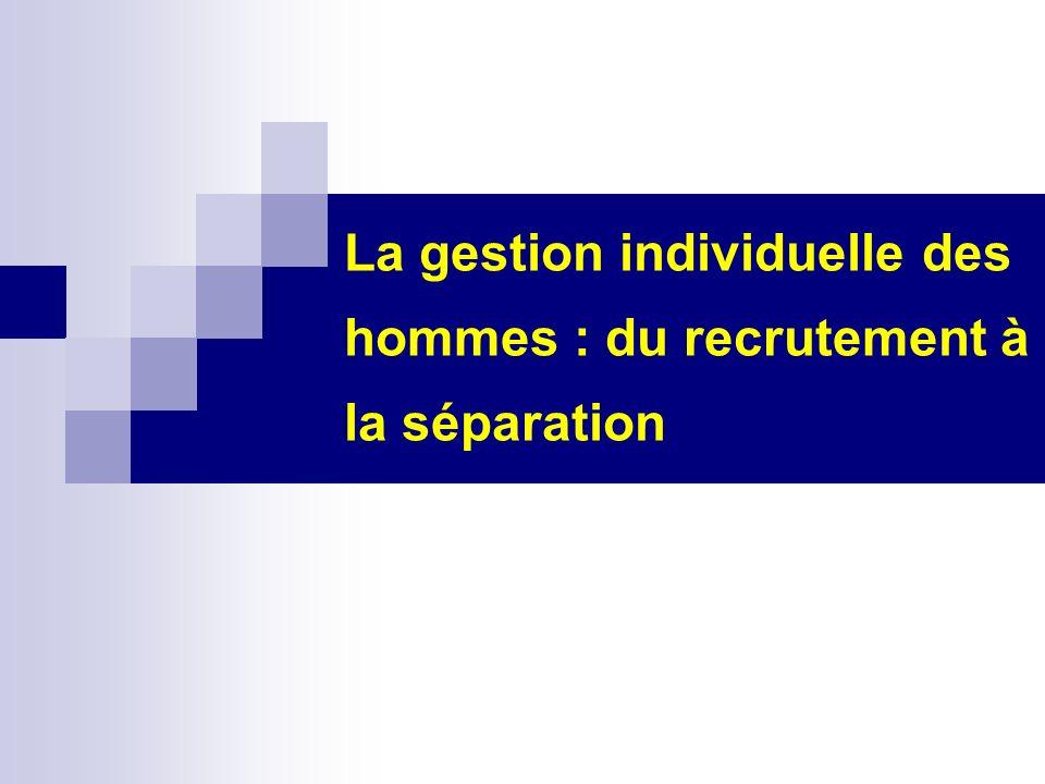 La gestion individuelle des hommes : du recrutement à la séparation
