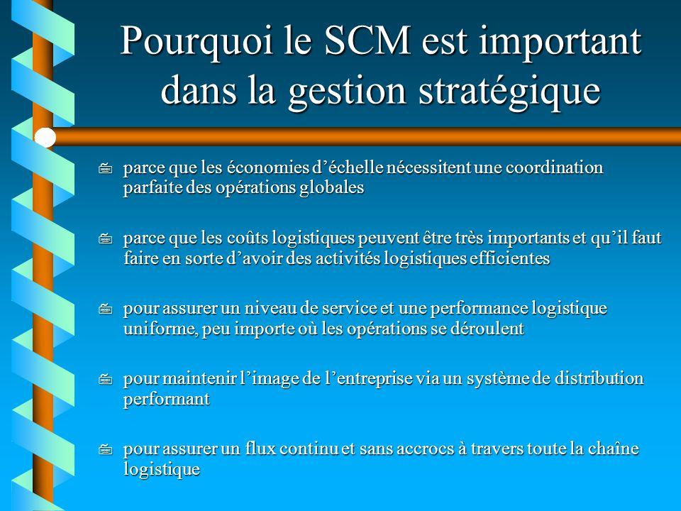 Pourquoi le SCM est important dans la gestion stratégique
