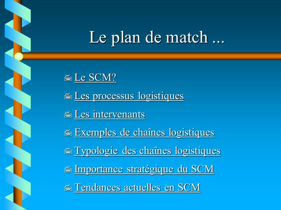 Le plan de match ... Le SCM Les processus logistiques