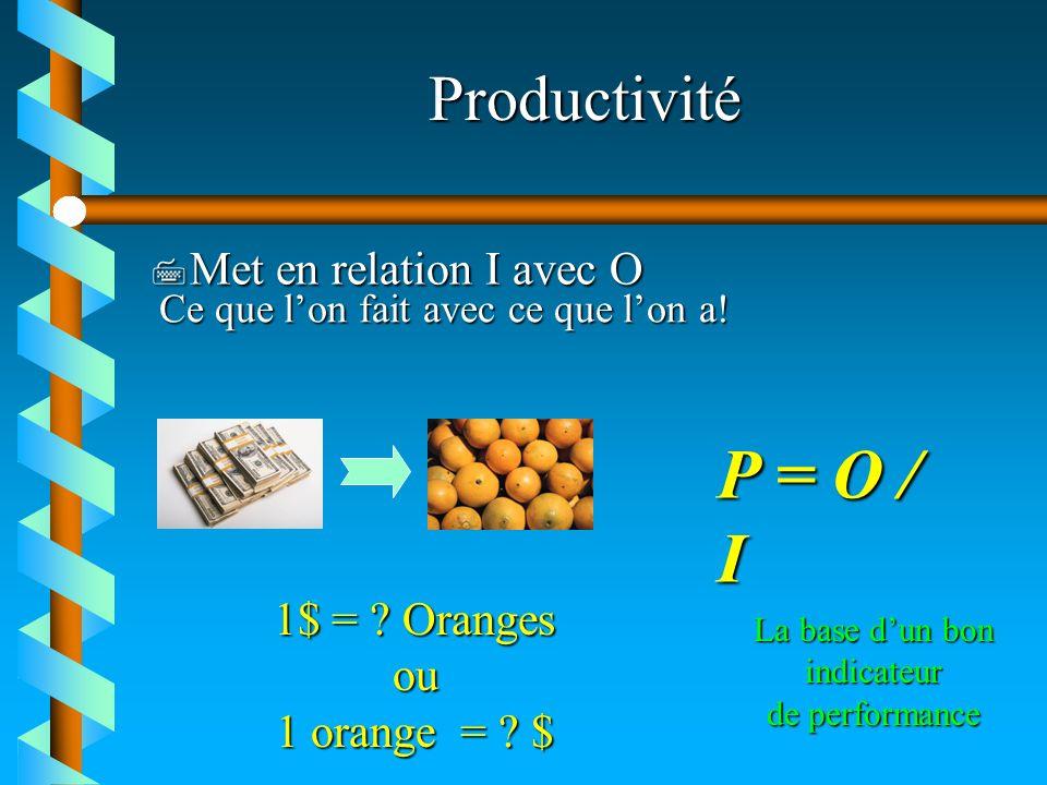 P = O / I Productivité Met en relation I avec O 1$ = Oranges ou