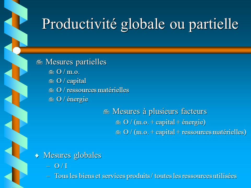 Productivité globale ou partielle