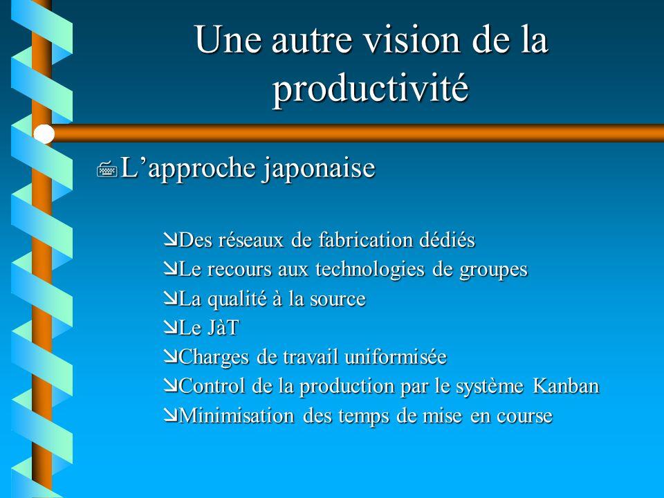 Une autre vision de la productivité