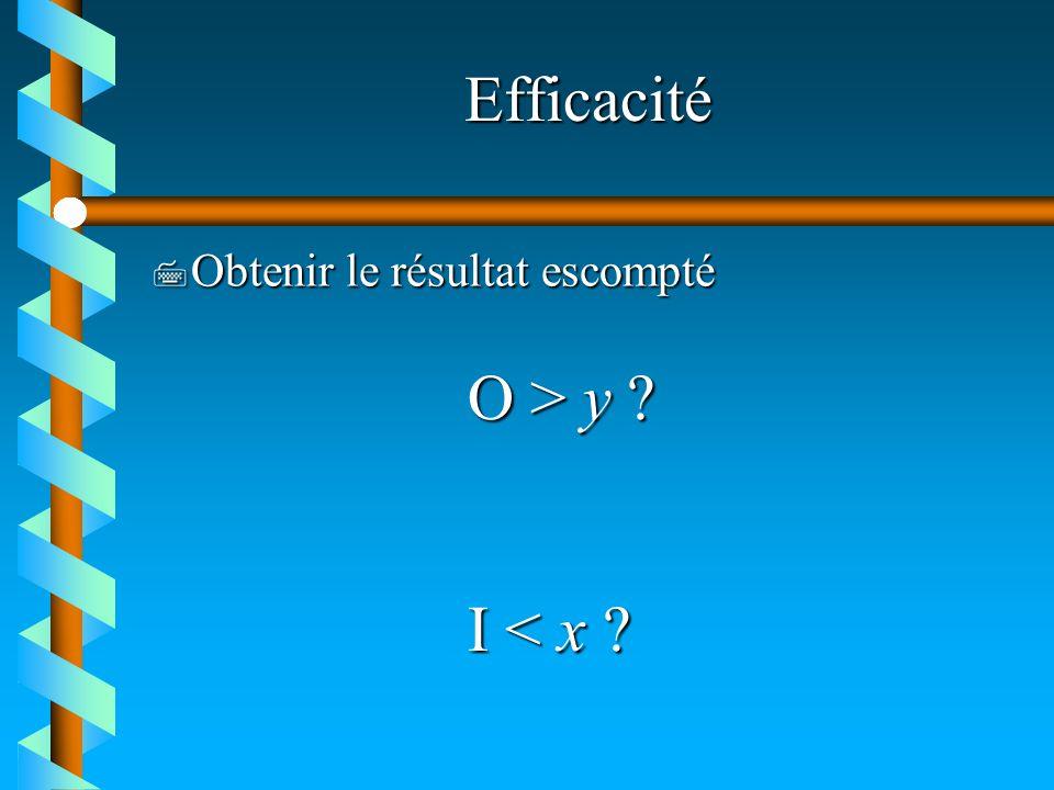 Efficacité Obtenir le résultat escompté O > y I < x